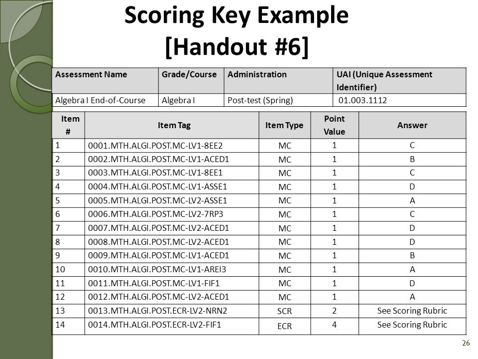 Scoring Key Example [Handout #6]